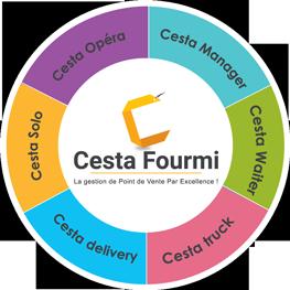 extension-logiciel-cesta-fourmi